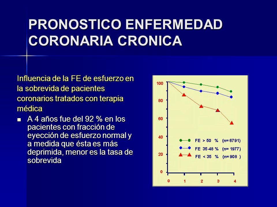 PRONOSTICO ENFERMEDAD CORONARIA CRONICA Influencia de la FE de esfuerzo en la sobrevida de pacientes coronarios tratados con terapia médica A 4 años f