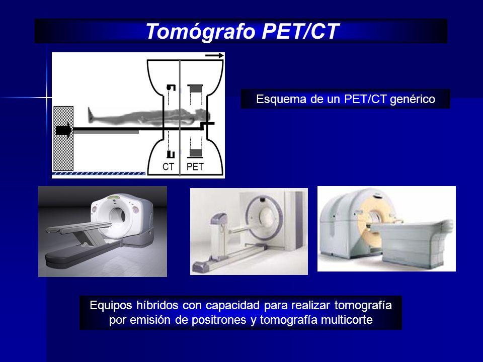 Tomógrafo PET/CT Equipos híbridos con capacidad para realizar tomografía por emisión de positrones y tomografía multicorte Esquema de un PET/CT genéri