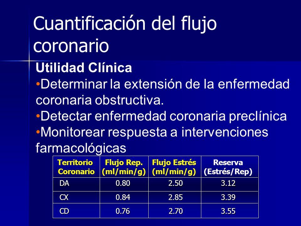 Utilidad Clínica Determinar la extensión de la enfermedad coronaria obstructiva. Detectar enfermedad coronaria preclínica Monitorear respuesta a inter