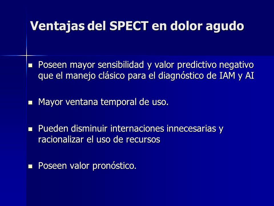 Ventajas del SPECT en dolor agudo Poseen mayor sensibilidad y valor predictivo negativo que el manejo clásico para el diagnóstico de IAM y AI Poseen m