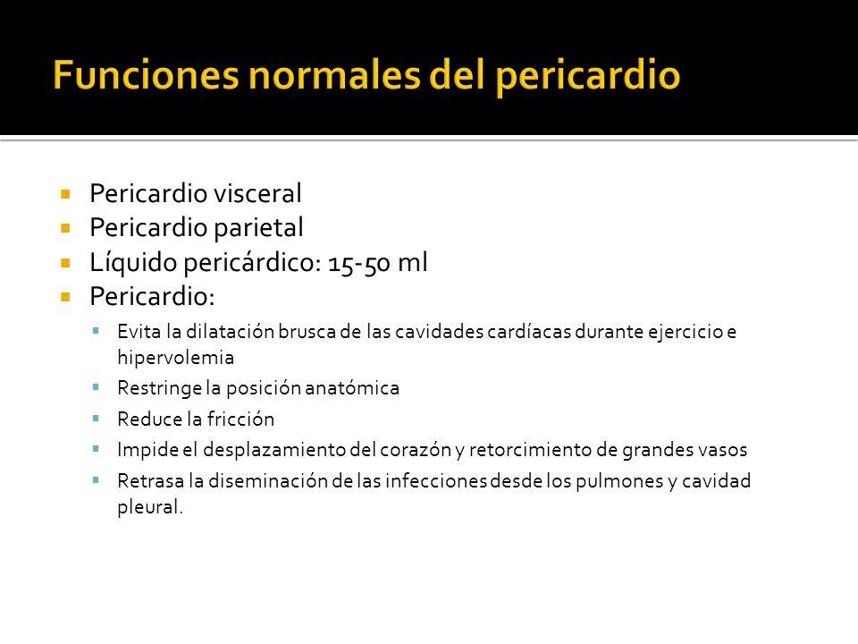 Pericardio visceral Pericardio parietal Líquido pericárdico: 15-50 ml Pericardio: Evita la dilatación brusca de las cavidades cardíacas durante ejercicio e hipervolemia Restringe la posición anatómica Reduce la fricción Impide el desplazamiento del corazón y retorcimiento de grandes vasos Retrasa la diseminación de las infecciones desde los pulmones y cavidad pleural.