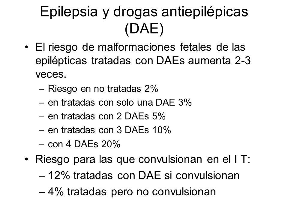 Epilepsia y drogas antiepilépicas (DAE) El riesgo de malformaciones fetales de las epilépticas tratadas con DAEs aumenta 2-3 veces. –Riesgo en no trat