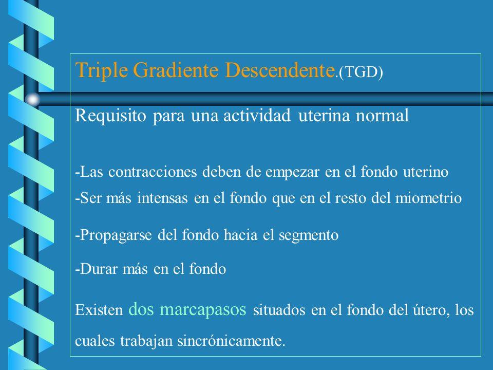 Triple Gradiente Descendente.(TGD) Requisito para una actividad uterina normal -Las contracciones deben de empezar en el fondo uterino -Ser más intens