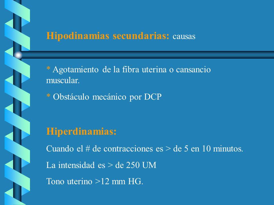 Hipodinamias secundarias: causas * Agotamiento de la fibra uterina o cansancio muscular. * Obstáculo mecánico por DCP Hiperdinamias: Cuando el # de co