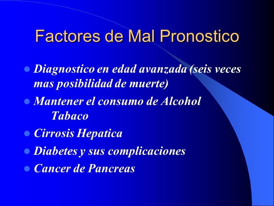 Factores de Mal Pronostico Diagnostico en edad avanzada (seis veces mas posibilidad de muerte) Mantener el consumo de Alcohol Tabaco Cirrosis Hepatica
