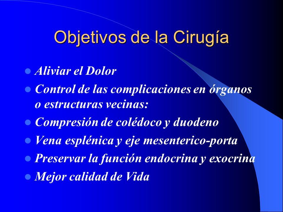 Objetivos de la Cirugía Aliviar el Dolor Control de las complicaciones en órganos o estructuras vecinas: Compresión de colédoco y duodeno Vena espléni