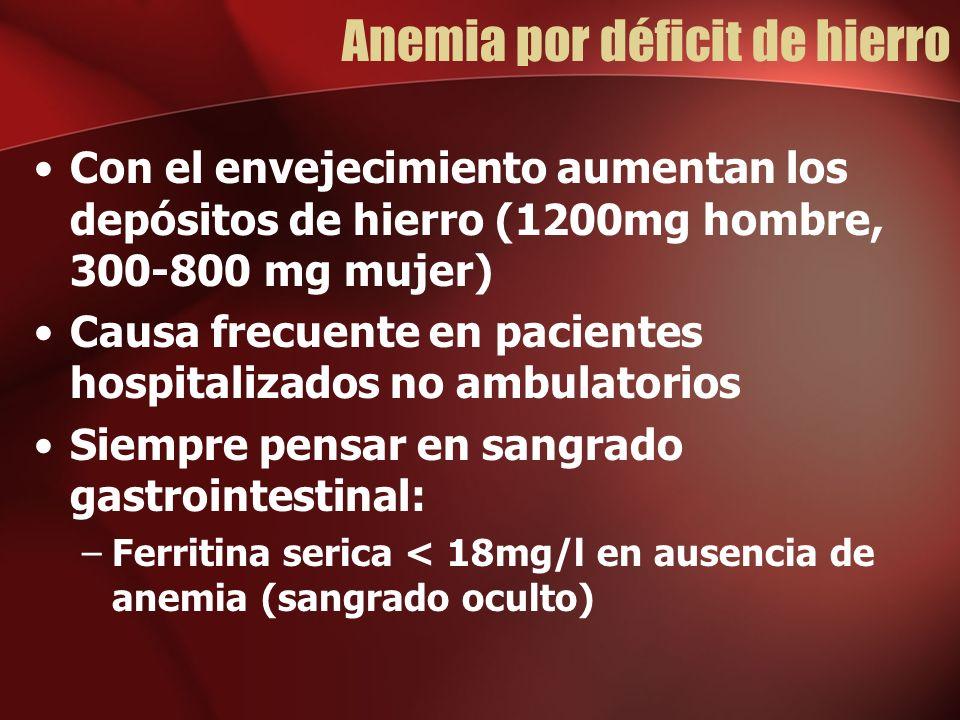 Anemia por déficit de hierro Con el envejecimiento aumentan los depósitos de hierro (1200mg hombre, 300-800 mg mujer) Causa frecuente en pacientes hospitalizados no ambulatorios Siempre pensar en sangrado gastrointestinal: –Ferritina serica < 18mg/l en ausencia de anemia (sangrado oculto)