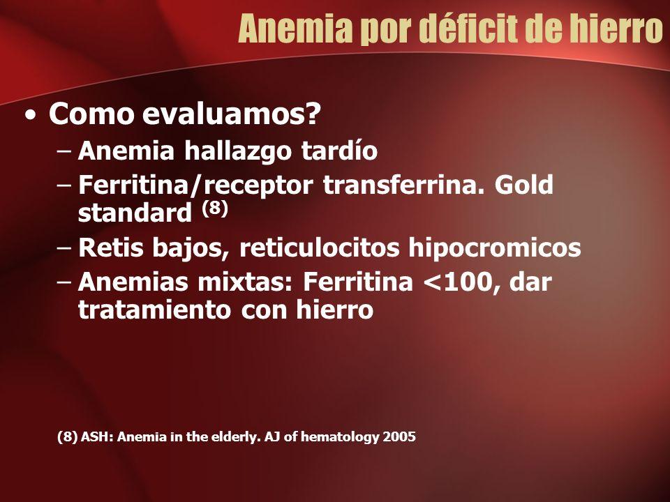 Anemia por déficit de hierro Como evaluamos.