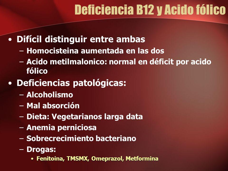 Deficiencia B12 y Acido fólico Difícil distinguir entre ambas –Homocisteina aumentada en las dos –Acido metilmalonico: normal en déficit por acido fólico Deficiencias patológicas: –Alcoholismo –Mal absorción –Dieta: Vegetarianos larga data –Anemia perniciosa –Sobrecrecimiento bacteriano –Drogas: Fenitoina, TMSMX, Omeprazol, MetforminaFenitoina, TMSMX, Omeprazol, Metformina