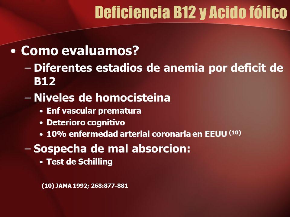 Deficiencia B12 y Acido fólico Como evaluamos.
