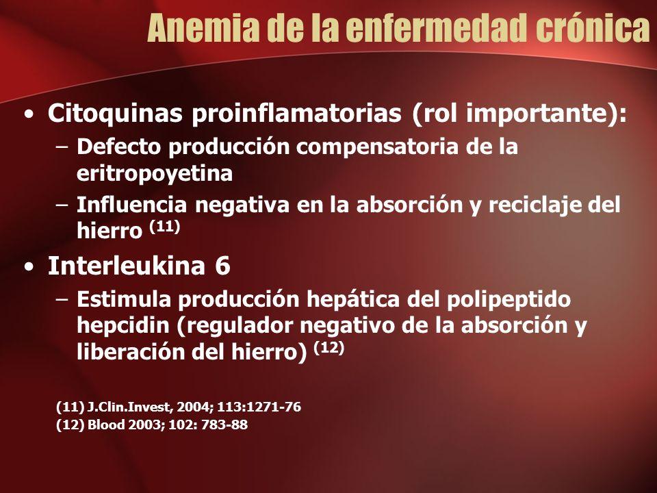 Anemia de la enfermedad crónica Citoquinas proinflamatorias (rol importante): –Defecto producción compensatoria de la eritropoyetina –Influencia negativa en la absorción y reciclaje del hierro (11) Interleukina 6 –Estimula producción hepática del polipeptido hepcidin (regulador negativo de la absorción y liberación del hierro) (12) (11) J.Clin.Invest, 2004; 113:1271-76 (12) Blood 2003; 102: 783-88