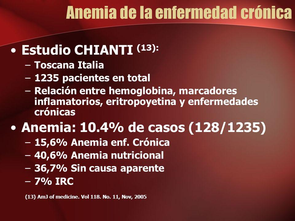 Anemia de la enfermedad crónica Estudio CHIANTI (13): –Toscana Italia –1235 pacientes en total –Relación entre hemoglobina, marcadores inflamatorios, eritropoyetina y enfermedades crónicas Anemia: 10.4% de casos (128/1235) –15,6% Anemia enf.