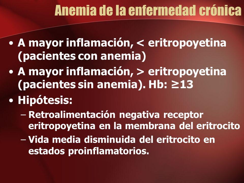 Anemia de la enfermedad crónica A mayor inflamación, < eritropoyetina (pacientes con anemia) A mayor inflamación, > eritropoyetina (pacientes sin anemia).
