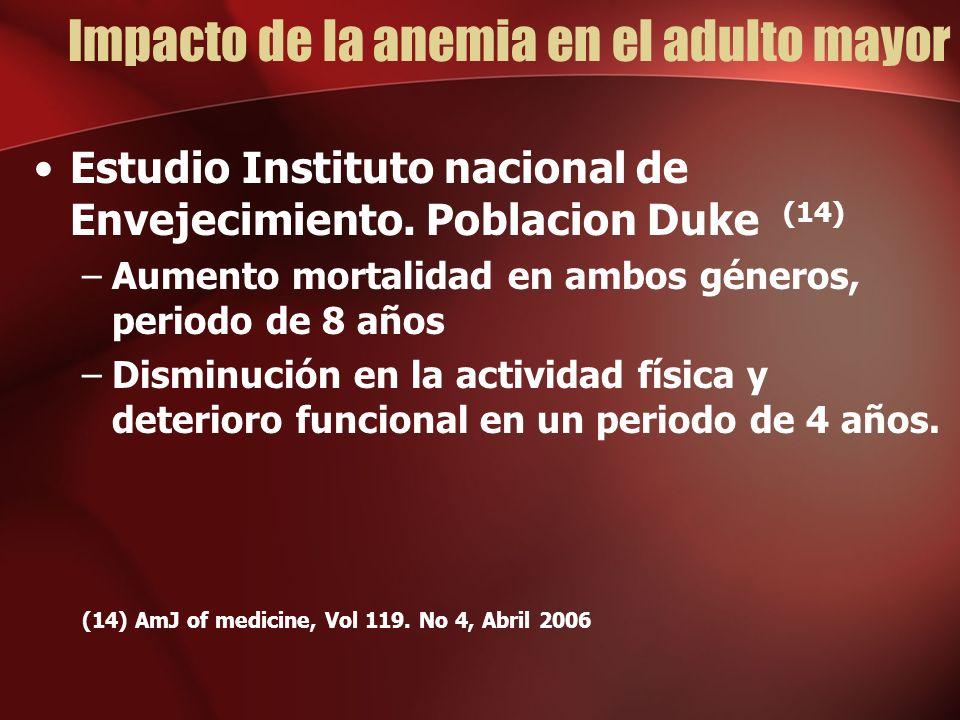 Impacto de la anemia en el adulto mayor Estudio Instituto nacional de Envejecimiento.