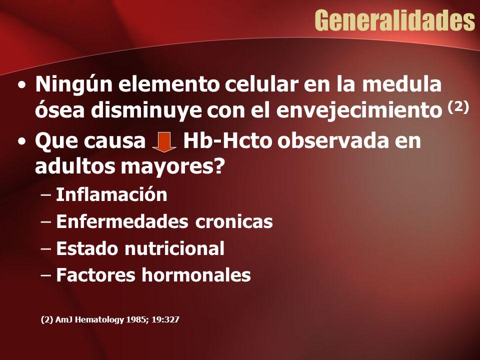 Generalidades Ningún elemento celular en la medula ósea disminuye con el envejecimiento (2) Que causa Hb-Hcto observada en adultos mayores.