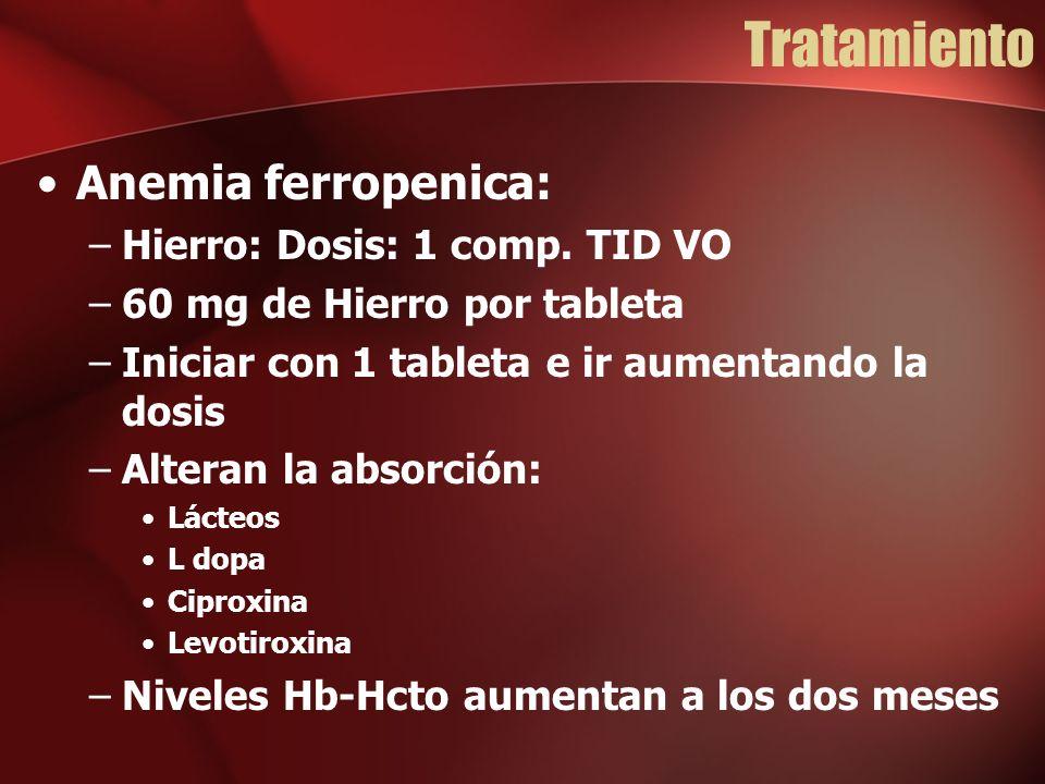 Tratamiento Anemia ferropenica: –Hierro: Dosis: 1 comp.