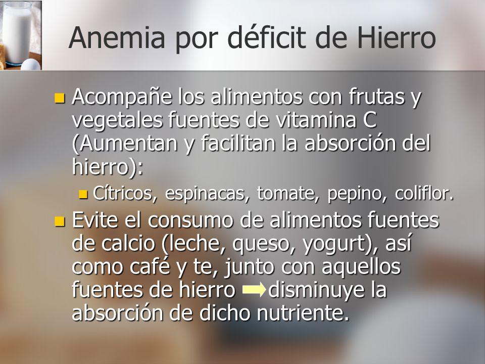 Anemia por déficit de Hierro Acompañe los alimentos con frutas y vegetales fuentes de vitamina C (Aumentan y facilitan la absorción del hierro): Acompañe los alimentos con frutas y vegetales fuentes de vitamina C (Aumentan y facilitan la absorción del hierro): Cítricos, espinacas, tomate, pepino, coliflor.