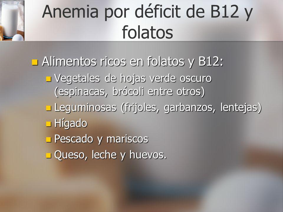 Anemia por déficit de B12 y folatos Alimentos ricos en folatos y B12: Alimentos ricos en folatos y B12: Vegetales de hojas verde oscuro (espinacas, brócoli entre otros) Vegetales de hojas verde oscuro (espinacas, brócoli entre otros) Leguminosas (frijoles, garbanzos, lentejas) Leguminosas (frijoles, garbanzos, lentejas) Hígado Hígado Pescado y mariscos Pescado y mariscos Queso, leche y huevos.