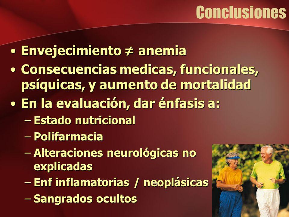 Conclusiones Envejecimiento anemiaEnvejecimiento anemia Consecuencias medicas, funcionales, psíquicas, y aumento de mortalidadConsecuencias medicas, funcionales, psíquicas, y aumento de mortalidad En la evaluación, dar énfasis a:En la evaluación, dar énfasis a: –Estado nutricional –Polifarmacia –Alteraciones neurológicas no explicadas –Enf inflamatorias / neoplásicas –Sangrados ocultos