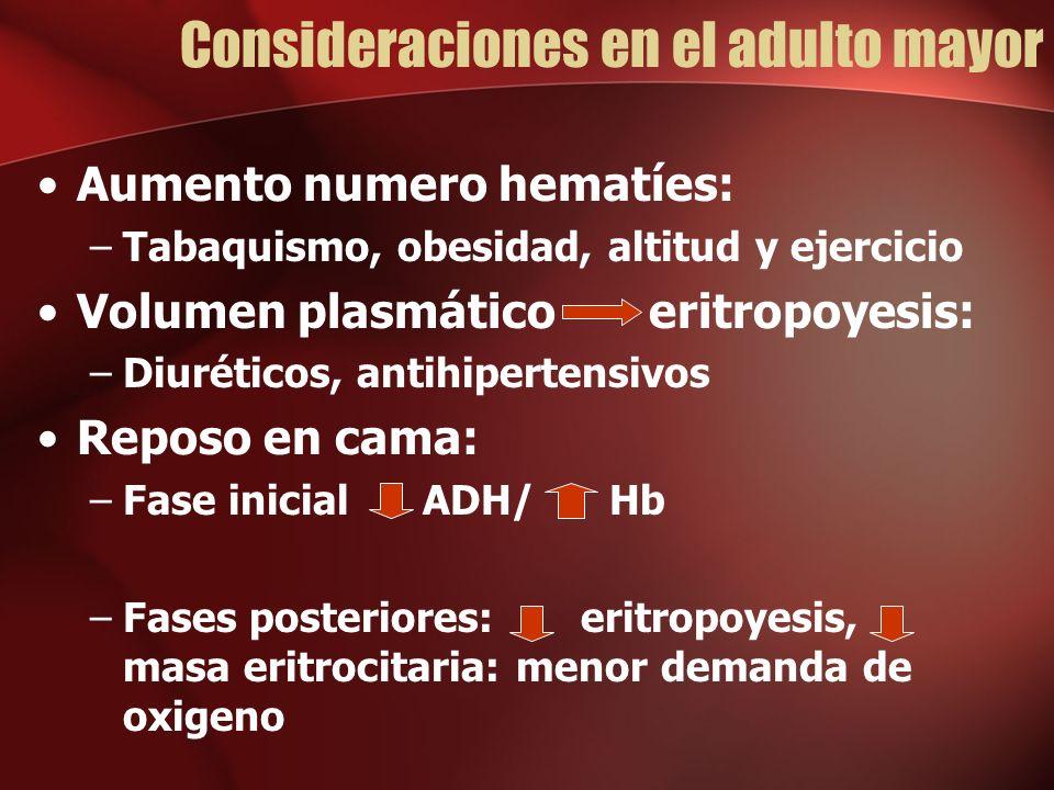 Evaluación clínica La intensidad de los síntomas difieren en los adultos mayores con respecto a los jóvenes Consultan muy tardeConsultan muy tarde cuando los niveles de Hb son muy bajos Predominan hallazgos vasculares y cerebrales: –Disnea –Edema maleolar –Confusión –Apatía –Depresión