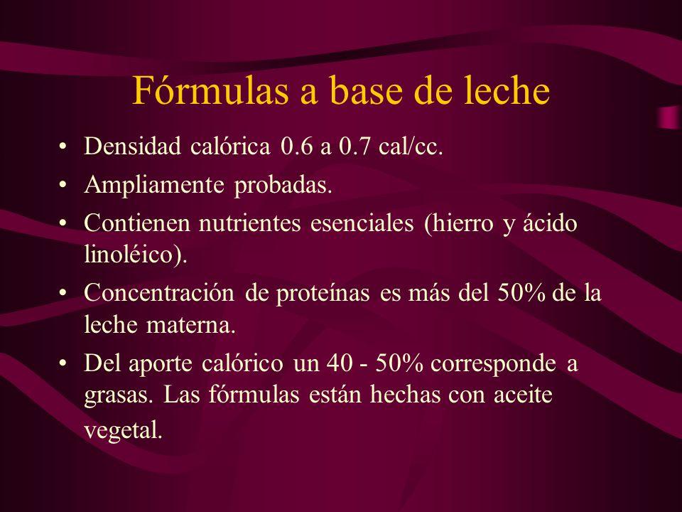 Fórmulas a base de leche Densidad calórica 0.6 a 0.7 cal/cc. Ampliamente probadas. Contienen nutrientes esenciales (hierro y ácido linoléico). Concent