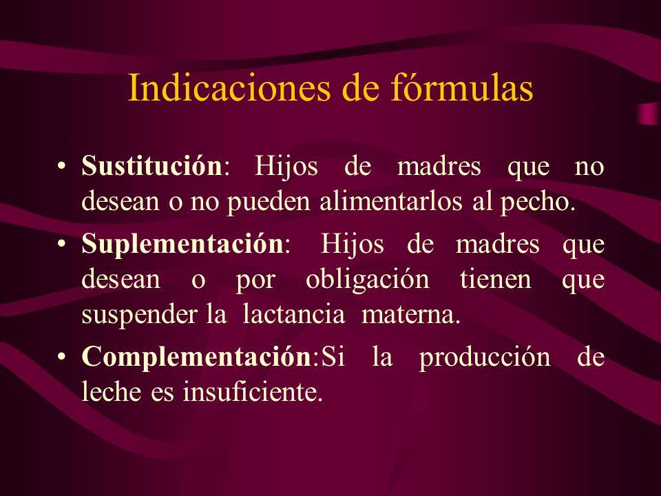 Indicaciones de fórmulas Sustitución:Hijos de madres que no desean o no pueden alimentarlos al pecho. Suplementación:Hijos de madres que desean o por