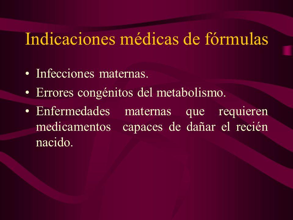 Indicaciones médicas de fórmulas Infecciones maternas. Errores congénitos del metabolismo. Enfermedades maternas que requieren medicamentos capaces de