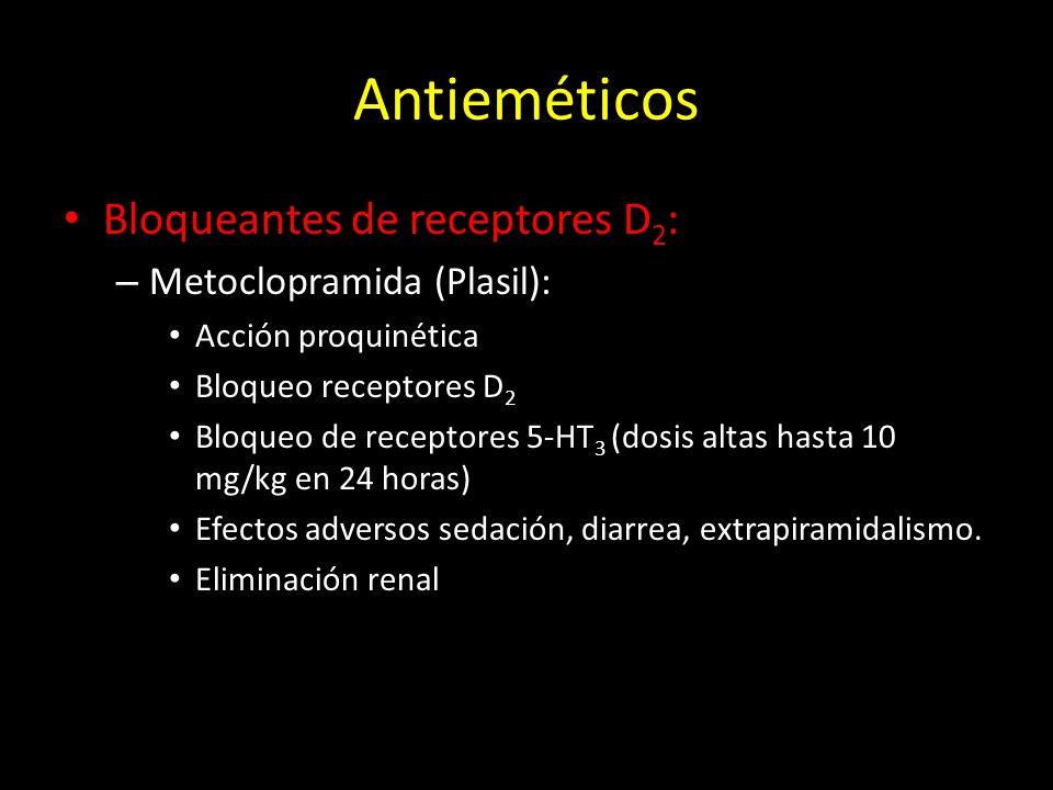 Antieméticos Bloqueantes de receptores D 2 : – Metoclopramida (Plasil): Acción proquinética Bloqueo receptores D 2 Bloqueo de receptores 5-HT 3 (dosis