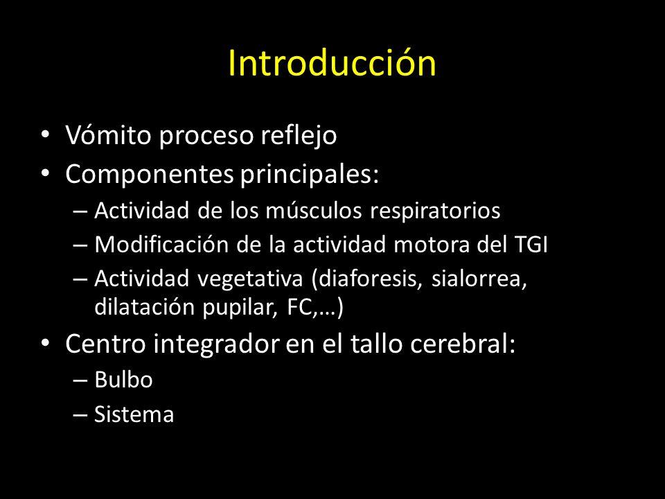 Introducción Vómito proceso reflejo Componentes principales: – Actividad de los músculos respiratorios – Modificación de la actividad motora del TGI –