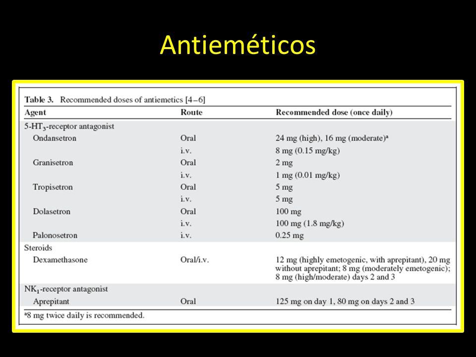 Antieméticos