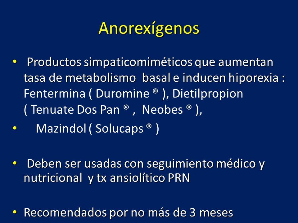 Anorexígenos Productos simpaticomiméticos que aumentan tasa de metabolismo basal e inducen hiporexia : Productos simpaticomiméticos que aumentan tasa