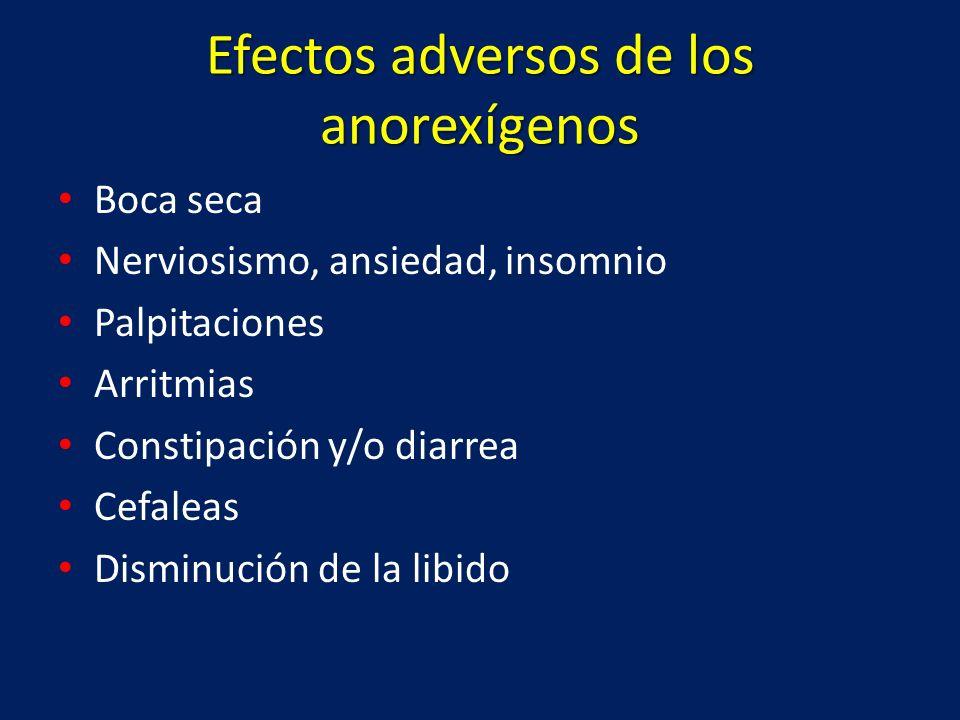 Efectos adversos de los anorexígenos Boca seca Nerviosismo, ansiedad, insomnio Palpitaciones Arritmias Constipación y/o diarrea Cefaleas Disminución d