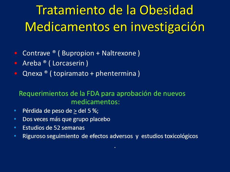 Tratamiento de la Obesidad Medicamentos en investigación Contrave ® ( Bupropion + Naltrexone ) Areba ® ( Lorcaserin ) Qnexa ® ( topiramato + phentermi