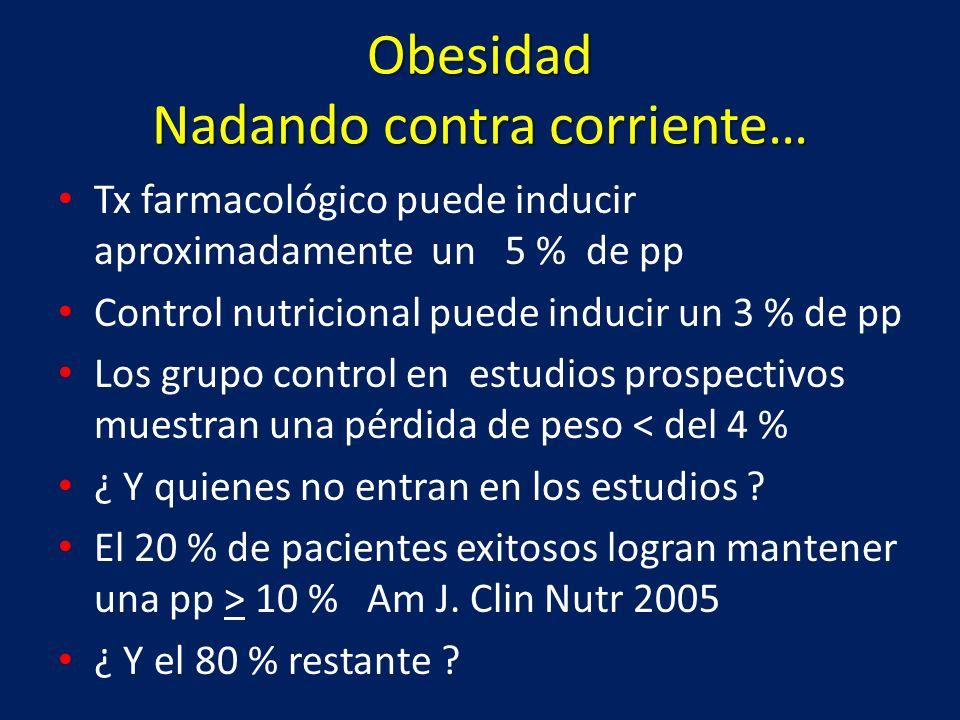 Obesidad Nadando contra corriente… Tx farmacológico puede inducir aproximadamente un 5 % de pp Control nutricional puede inducir un 3 % de pp Los grup