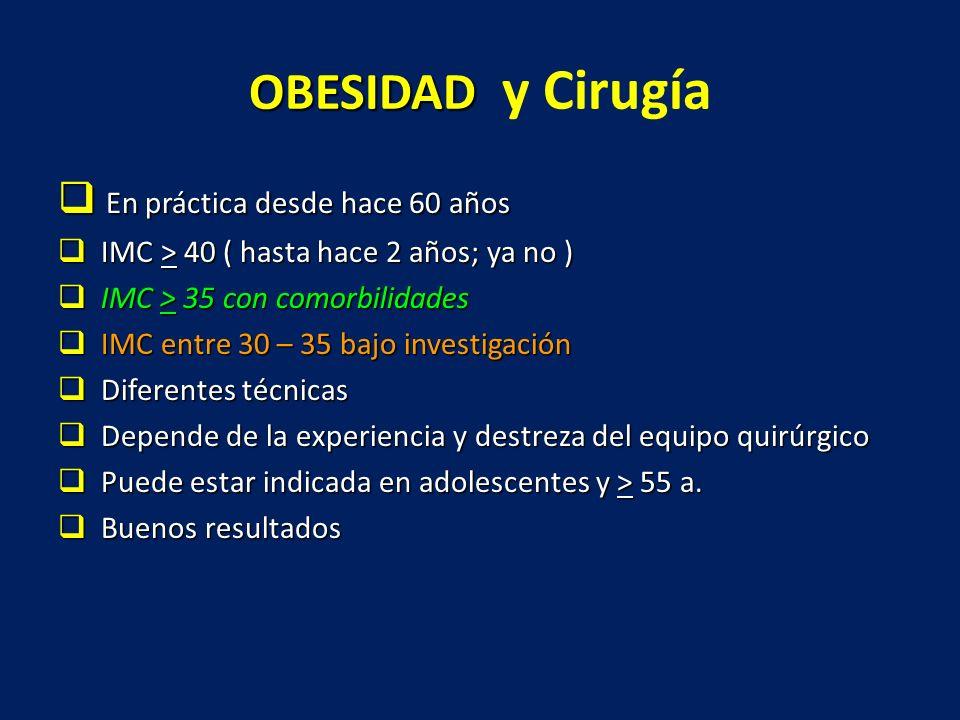 OBESIDAD OBESIDAD y Cirugía En práctica desde hace 60 años En práctica desde hace 60 años IMC > 40 ( hasta hace 2 años; ya no ) IMC > 40 ( hasta hace