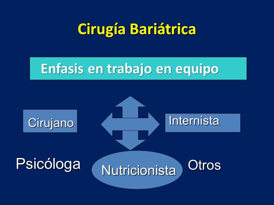 Cirugía Bariátrica Enfasis en trabajo en equipo Cirujano Nutricionista Internista Internista Otros Psicóloga
