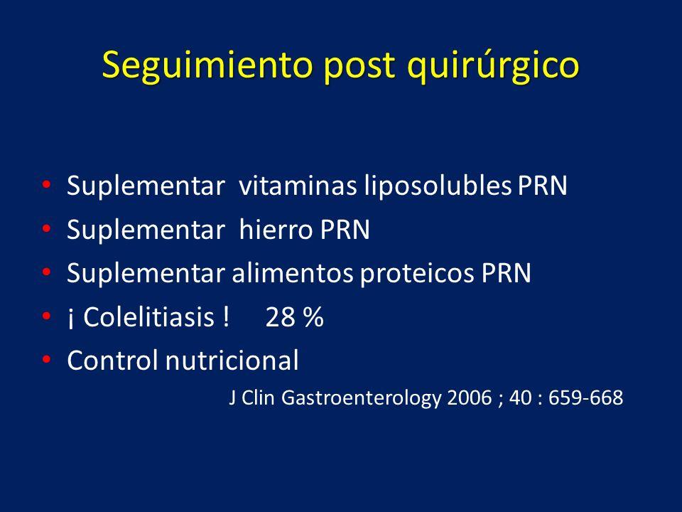 Seguimiento post quirúrgico Suplementar vitaminas liposolubles PRN Suplementar hierro PRN Suplementar alimentos proteicos PRN ¡ Colelitiasis ! 28 % Co