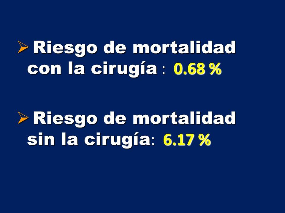 Riesgo de mortalidad con la cirugía : 0.68 % Riesgo de mortalidad con la cirugía : 0.68 % Riesgo de mortalidad sin la cirugía : 6.17 % Riesgo de morta