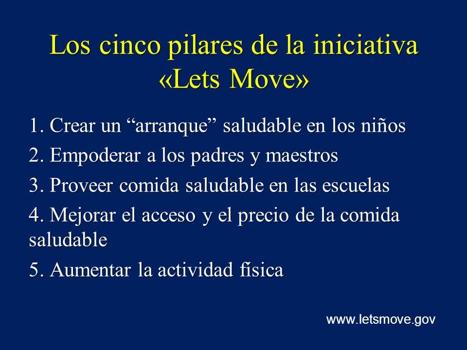 Los cinco pilares de la iniciativa «Lets Move» 1. Crear un arranque saludable en los niños 2. Empoderar a los padres y maestros 3. Proveer comida salu