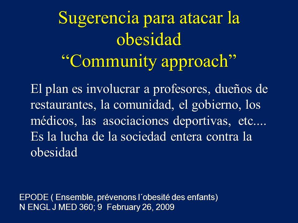 Sugerencia para atacar la obesidad Community approach El plan es involucrar a profesores, dueños de restaurantes, la comunidad, el gobierno, los médic