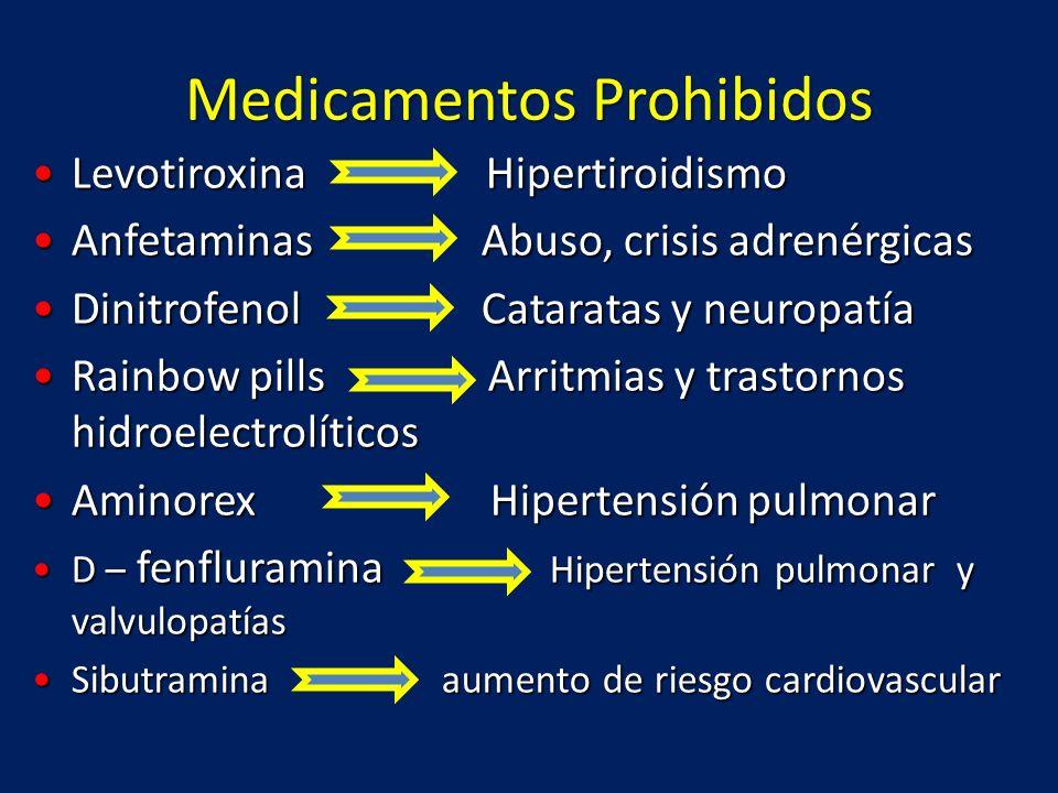 Medicamentos Prohibidos Levotiroxina HipertiroidismoLevotiroxina Hipertiroidismo Anfetaminas Abuso, crisis adrenérgicasAnfetaminas Abuso, crisis adren