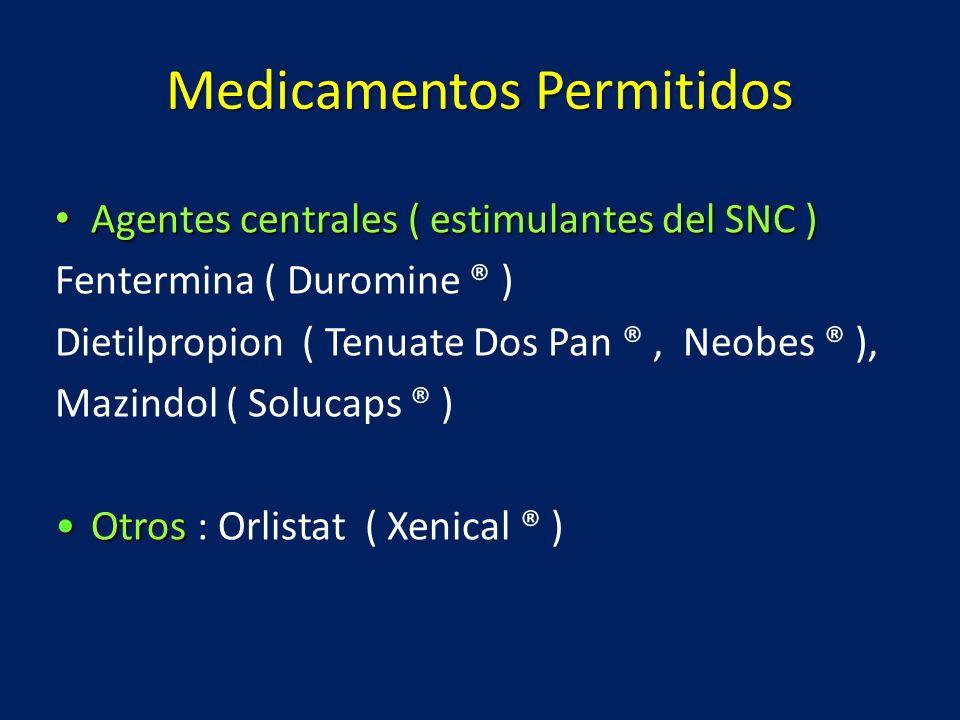 Medicamentos Permitidos Agentes centrales ( estimulantes del SNC ) Agentes centrales ( estimulantes del SNC ) Fentermina ( Duromine ® ) Dietilpropion