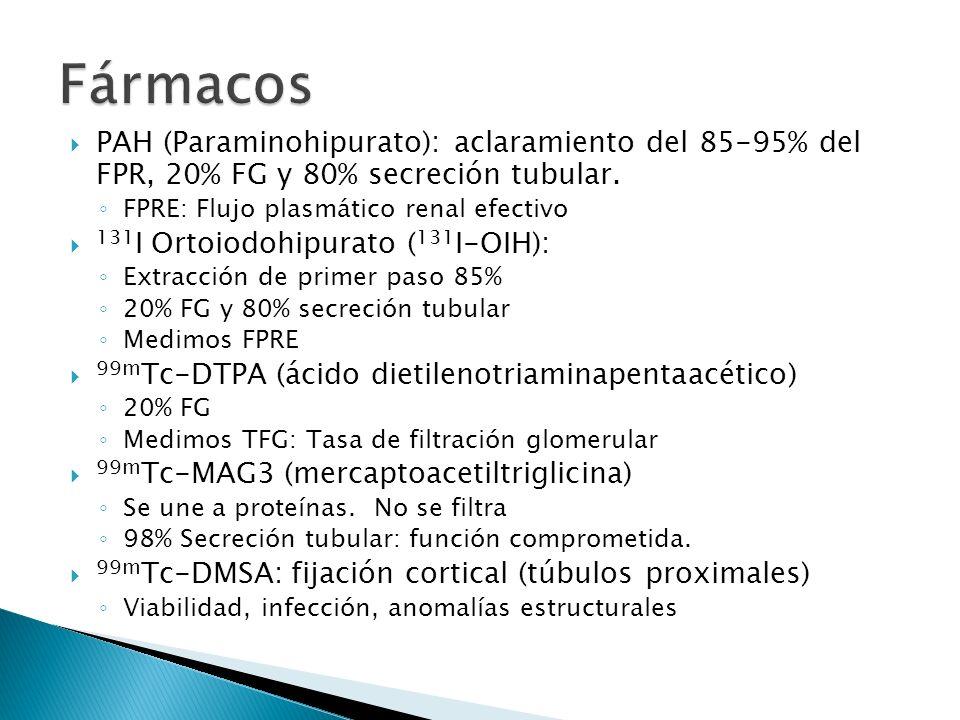 PAH (Paraminohipurato): aclaramiento del 85-95% del FPR, 20% FG y 80% secreción tubular.