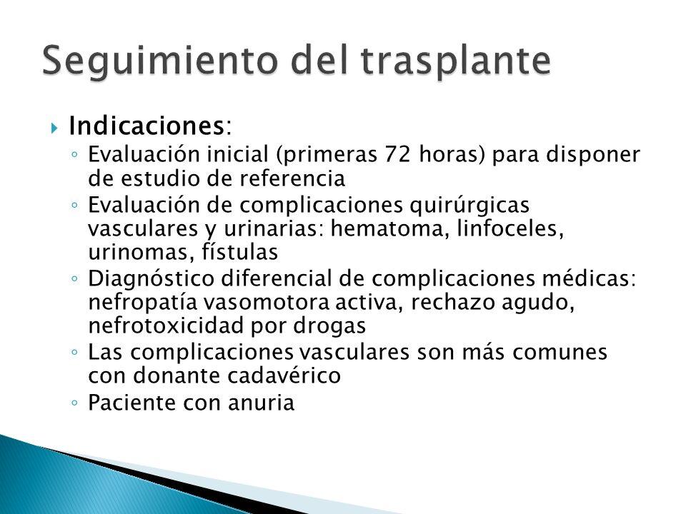 Indicaciones: Evaluación inicial (primeras 72 horas) para disponer de estudio de referencia Evaluación de complicaciones quirúrgicas vasculares y urinarias: hematoma, linfoceles, urinomas, fístulas Diagnóstico diferencial de complicaciones médicas: nefropatía vasomotora activa, rechazo agudo, nefrotoxicidad por drogas Las complicaciones vasculares son más comunes con donante cadavérico Paciente con anuria