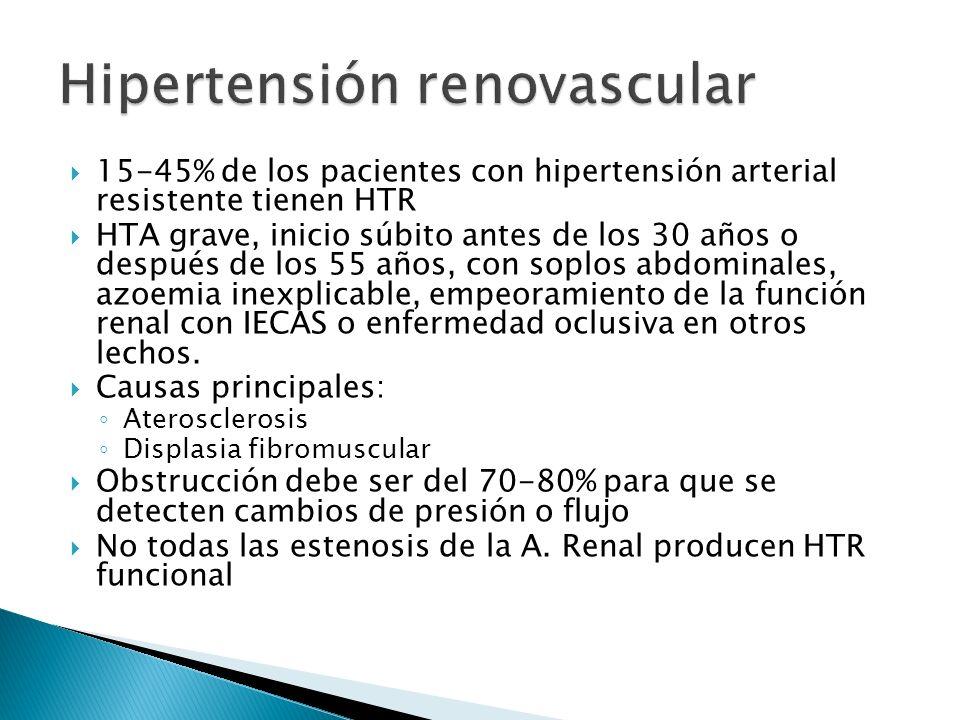 15-45% de los pacientes con hipertensión arterial resistente tienen HTR HTA grave, inicio súbito antes de los 30 años o después de los 55 años, con soplos abdominales, azoemia inexplicable, empeoramiento de la función renal con IECAS o enfermedad oclusiva en otros lechos.