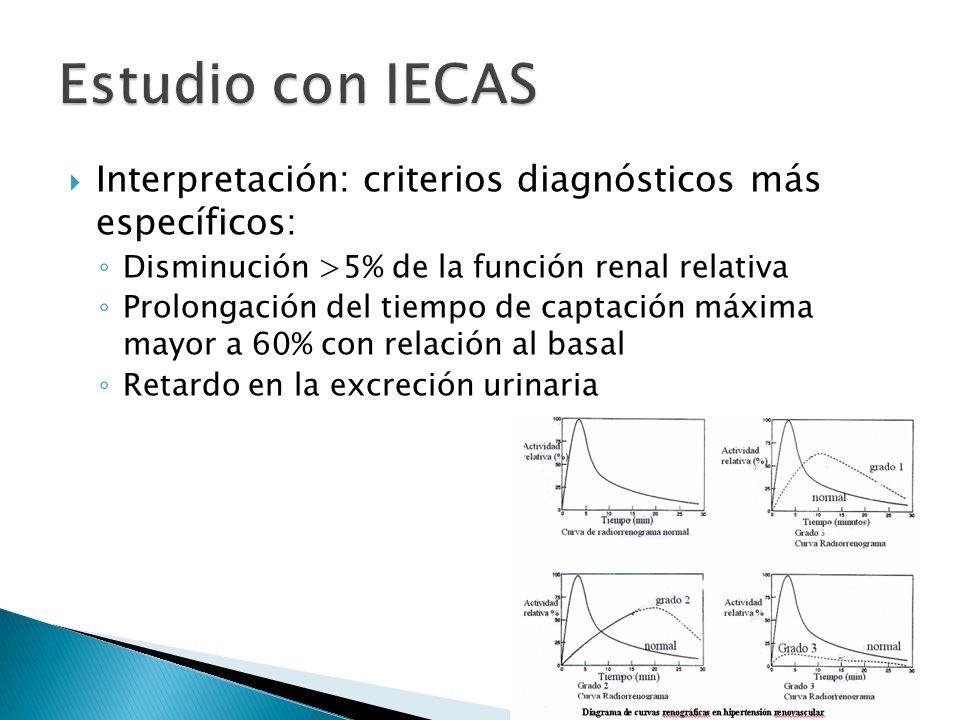 Interpretación: criterios diagnósticos más específicos: Disminución >5% de la función renal relativa Prolongación del tiempo de captación máxima mayor a 60% con relación al basal Retardo en la excreción urinaria