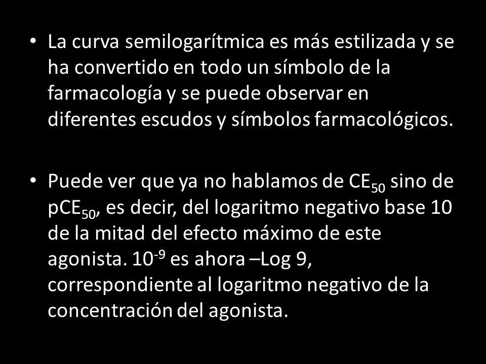 La curva semilogarítmica es más estilizada y se ha convertido en todo un símbolo de la farmacología y se puede observar en diferentes escudos y símbol
