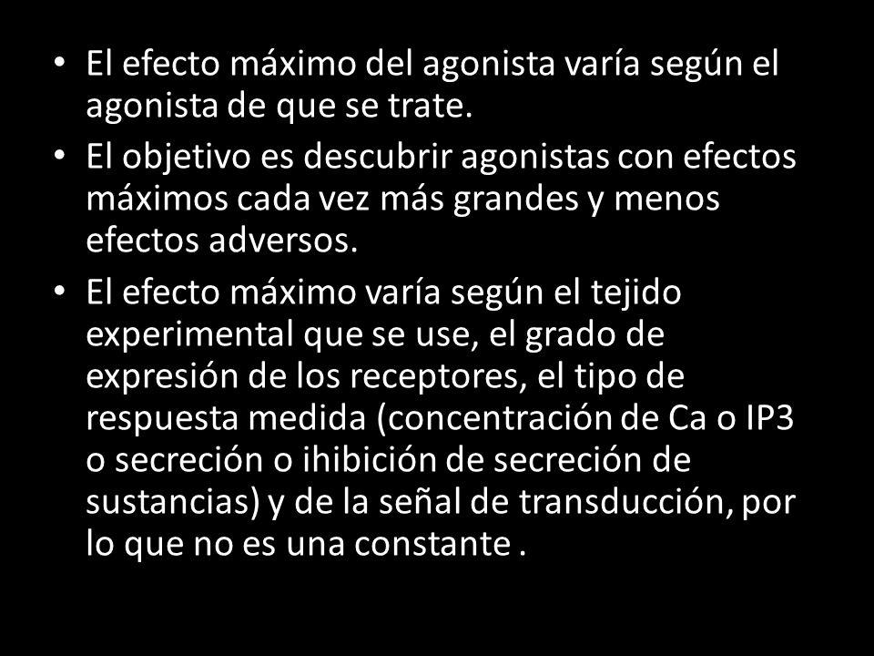 El efecto máximo del agonista varía según el agonista de que se trate. El objetivo es descubrir agonistas con efectos máximos cada vez más grandes y m