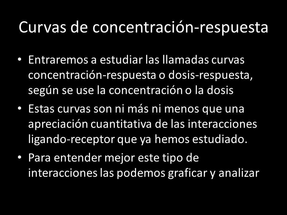 Curvas de concentración-respuesta Entraremos a estudiar las llamadas curvas concentración-respuesta o dosis-respuesta, según se use la concentración o