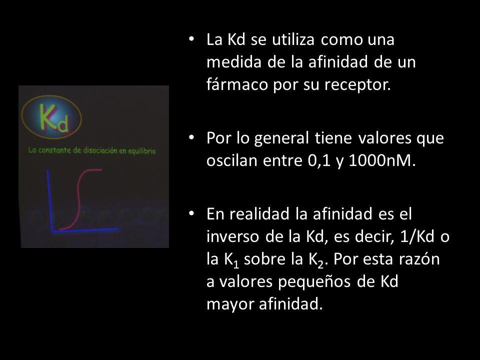 La Kd se utiliza como una medida de la afinidad de un fármaco por su receptor. Por lo general tiene valores que oscilan entre 0,1 y 1000nM. En realida